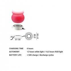 Abat-jour BABY MARGE  Linea Light group