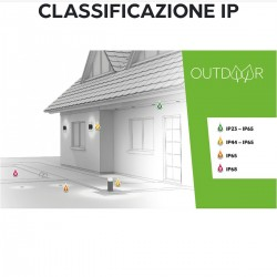 Picchetto PAN International WET EST159 accessorio faretto terra termoplastico esterno